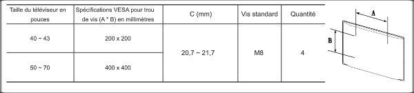 Medidas vesa Samsung según pulgadas